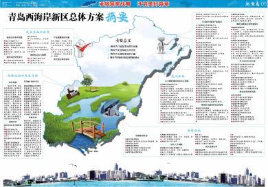 青岛西海岸新区总体方案摘要
